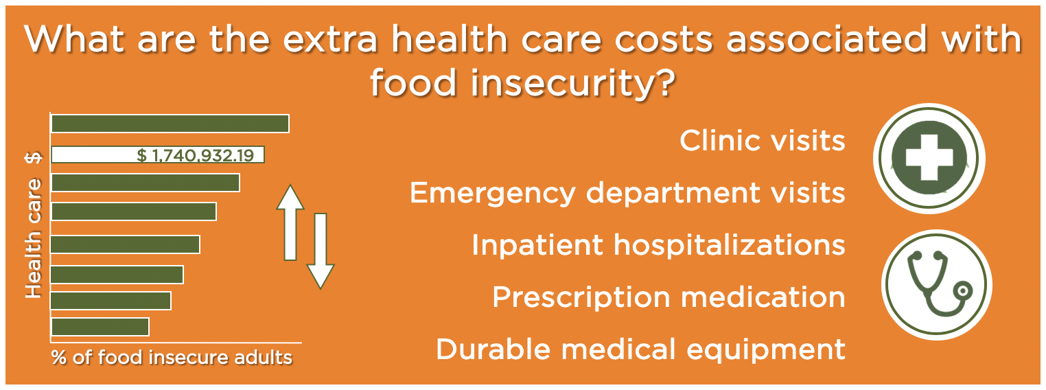 Healthcare Costs Tableau Banner