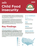 Map the Meal Gap Child Food Insecurity