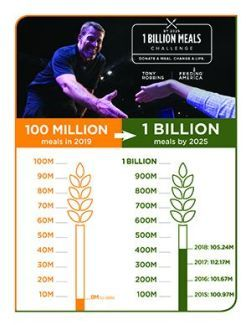 Tony Robbins and Feeding America and helping to provide 1 billion meals to Americans struggling with hunger