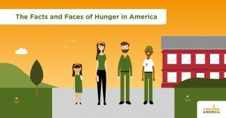 Facts and Faces of Hunger Facebook